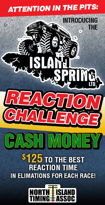 Island Spring Reaction Challenge