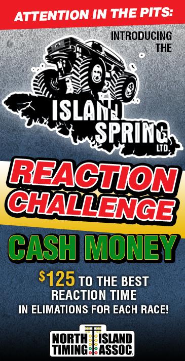 Island Spring Reaction Challenge